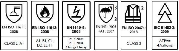 European Standards - ProGARM 9880 Waterproof Trouser