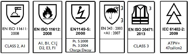 European Standards - ProGARM 9750 Waterproof Jacket
